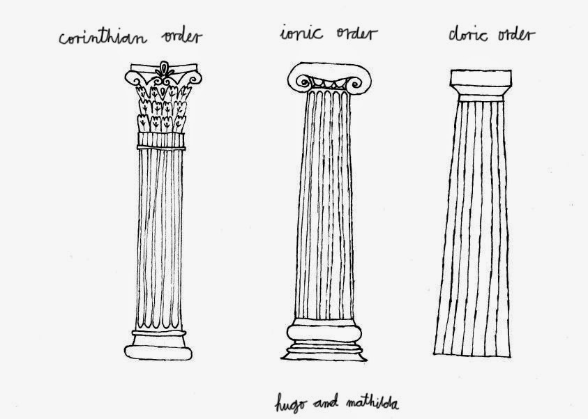 Different Styles of Columns - Ancient Greek Architecture